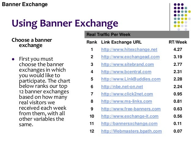 Using Banner Exchange Starting a banner exchange campaign  The steps to starting a banner campaign are simple. Use the st...