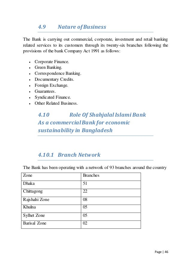 Offshore banking in bangladesh shahjalal