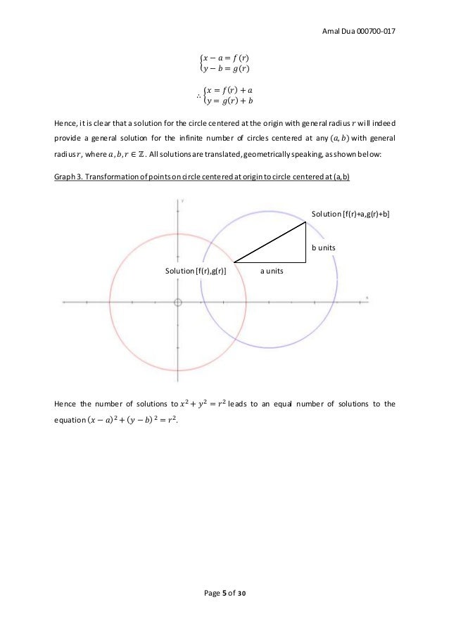math extended essay gambling Without a good grasp of basic math,  to arrive at your net profit, add any interest you earned from credit extended to customers,.