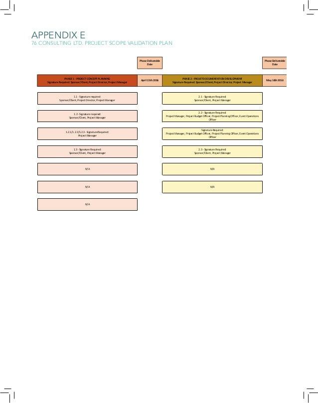 APPENDIX F CHANGE MANAGEMENT INSTRUCTIONS & LOG    Change  Management  Instructions  &  Log   Instructions:  ...