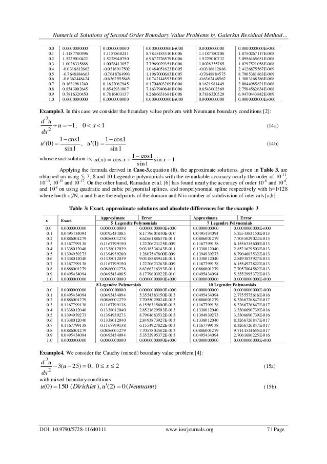 Numerical Solutions of Second Order Boundary Value Problems by Galerkin Residual Method… DOI: 10.9790/5728-11640111 www.io...