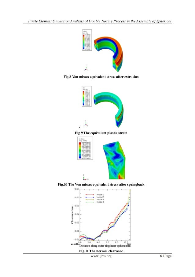 Finite element simulation analysis of double nosing for Finite element methode