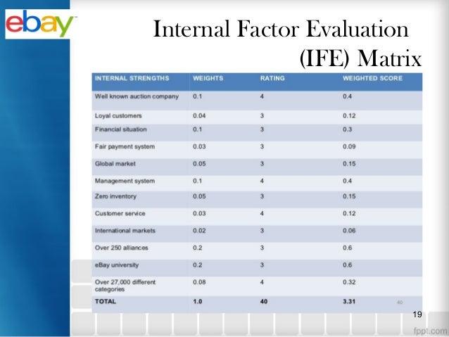 Case study analysis ebay