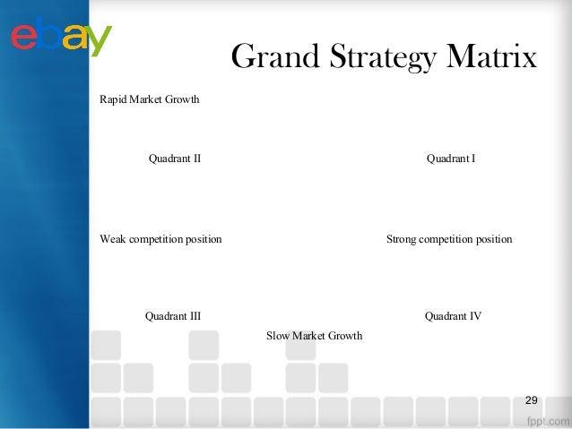 swot matrix space matrix bcg matrix ie matrix and grand strategy matrix similar Answer to compare and contrast the ie matrix with the bcg matrix.