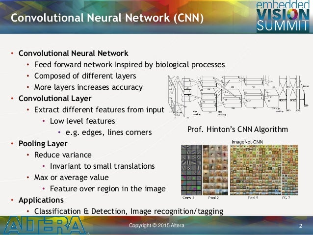 """""""Efficient Implementation of Convolutional Neural Networks ..."""