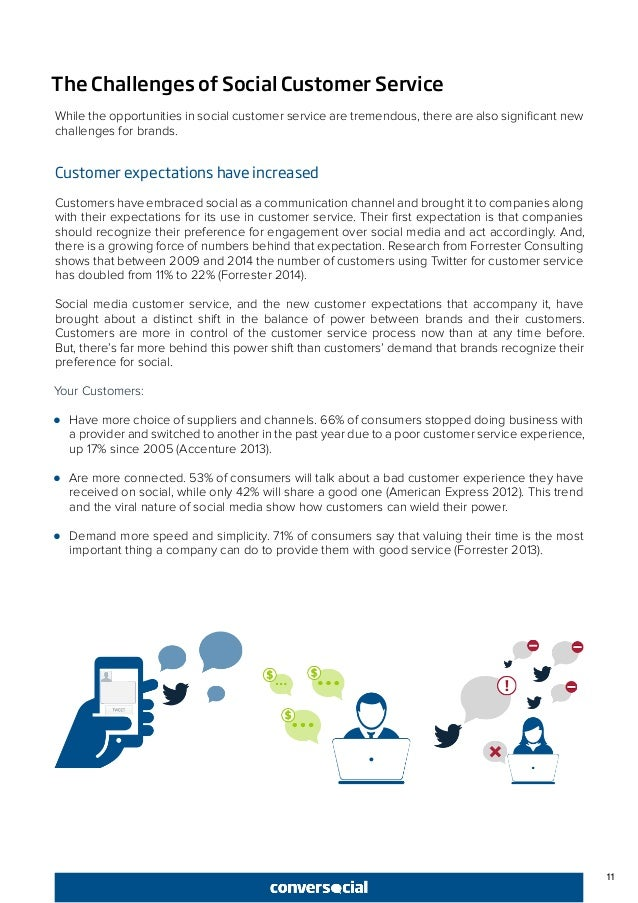 The Challenges of Social Customer Service While the opportunities in social customer service are tremendous, there are als...