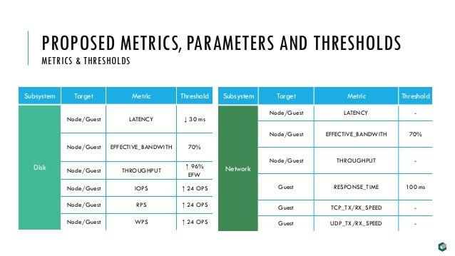 Web Metrics 101