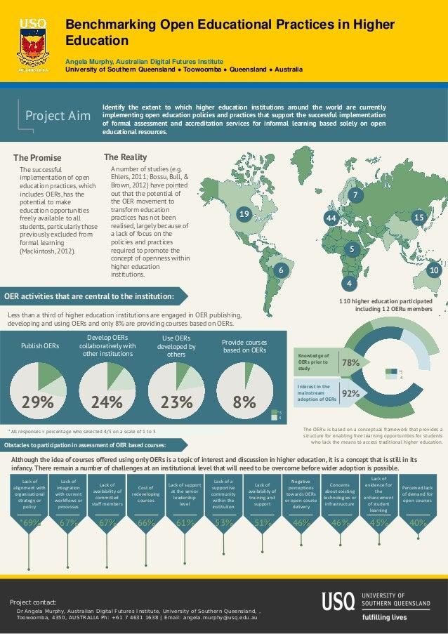 Benchmarking Open Educational Practices in Higher                          Education                          Angela Murph...