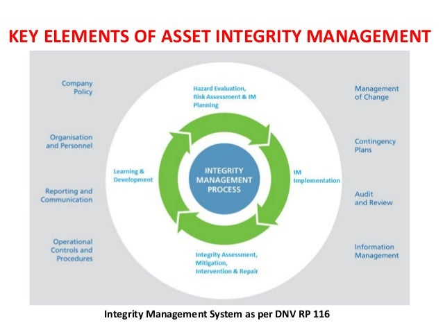managing for organizational integrity ©2009—2018 bioethics research library box 571212 washington dc 20057-1212 2026873885.