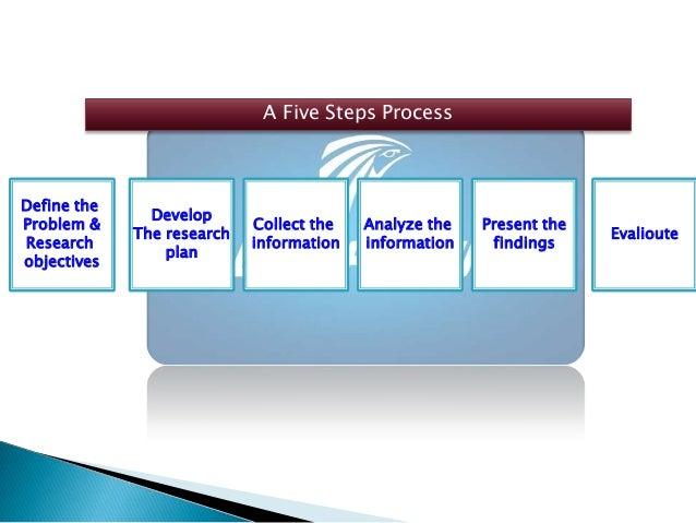 Egypt Air Strategic Marketing Plan