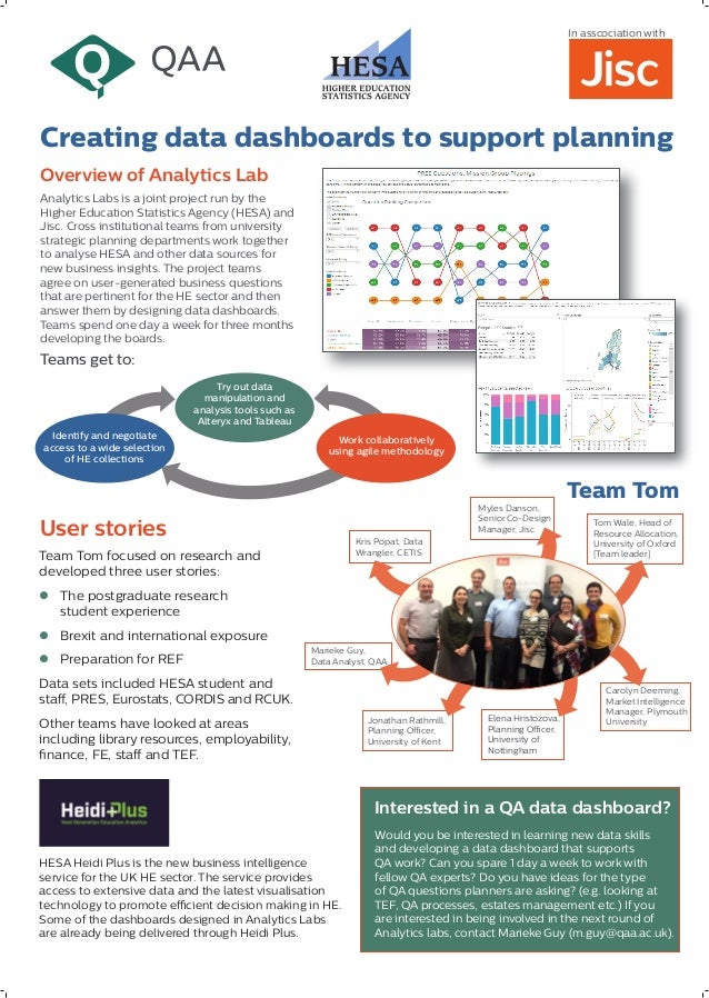 Team Tom Interested in a QA data dashboard? User stories Overview of Analytics Lab Analytics Labs is a joint project run b...