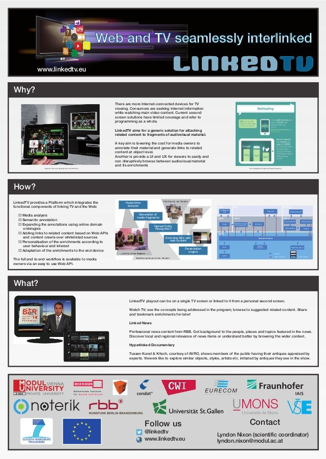 Web and TV seamlessly interlinked www.linkedtv.eu Follow us @linkedtv www.linkedtv.eu Contact Lyndon Nixon (scientific coo...