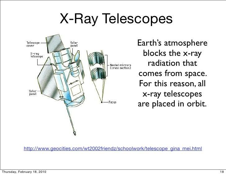 A1 04 telescopes x ray telescopes ccuart Image collections