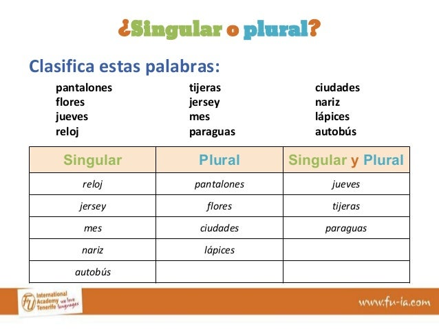 los sustantivos en espa 241 ol singular y plural corregido