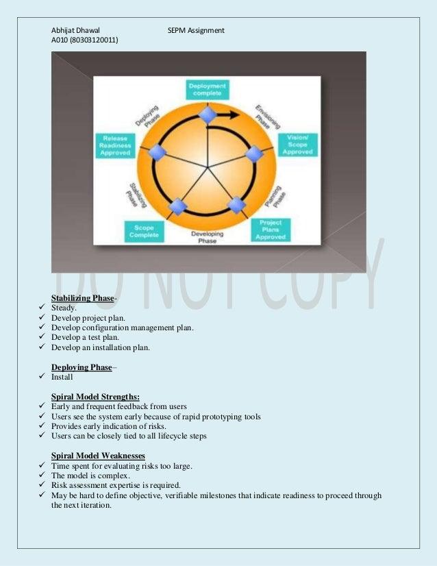 Spiral Model & Requirement Validation Slide 2