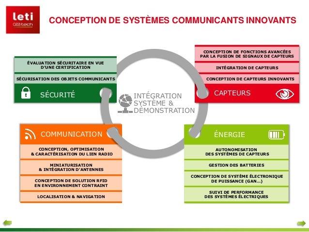 Conception de Systèmes Communicants Innovants Slide 3
