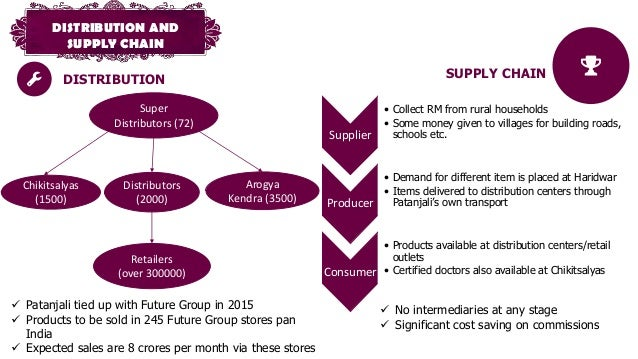supply chain case study of jy Case study - free download as pdf file (pdf), text file (txt) or read online for free case study to supply chain collaborators case description since.