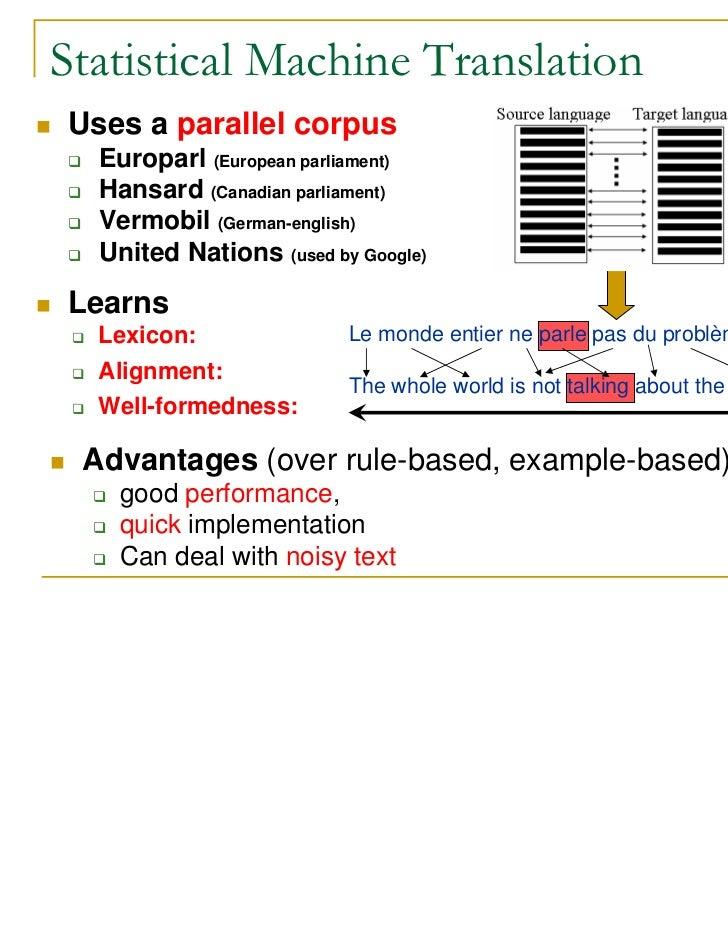 A short introduction to Statistical Machine Translation Slide 3