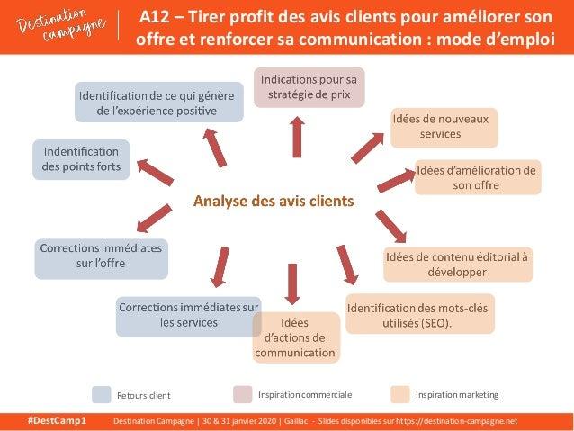 A12 – Tirer profit des avis clients pour améliorer son offre et renforcer sa communication : mode d'emploi Slide 3