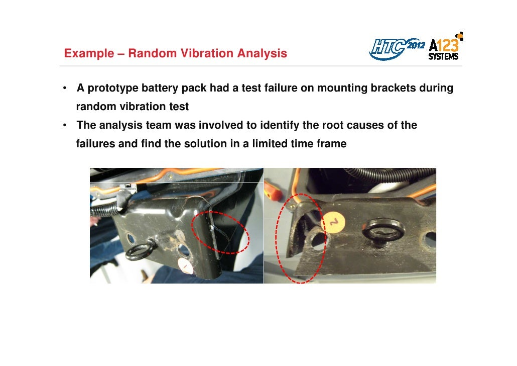an analysis of battery Abstract—battery forms a critical part of the hybrid electric vehicle (hev)  drivetrain an important constraint to the effec- tive performance and reliability of  the.