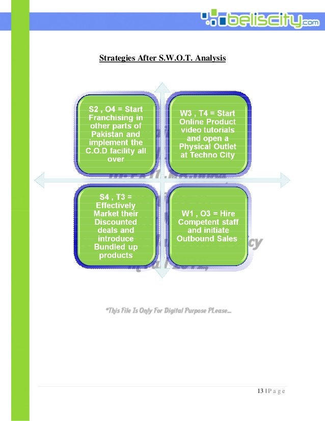 13 | P a g e Strategies After S.W.O.T. Analysis
