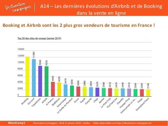 A14 – Les dernières évolutions d'Airbnb et de Booking dans la vente en ligne Slide 2