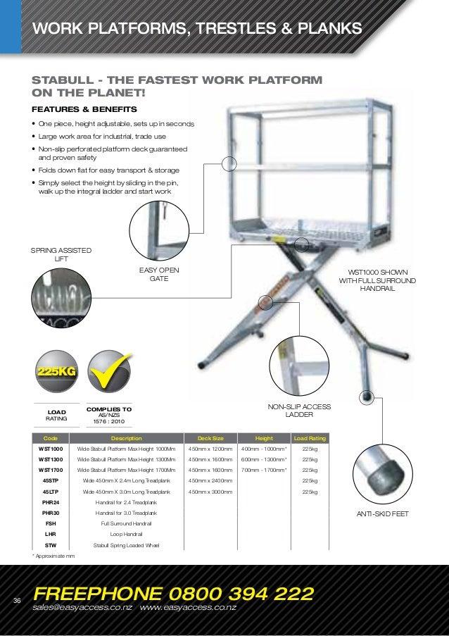 easyaccessindustrialcatalogue2015 36 638?cb=1443563978 easy_access_industrial_catalogue_2015 dimarzio true velvet wiring diagram at bakdesigns.co