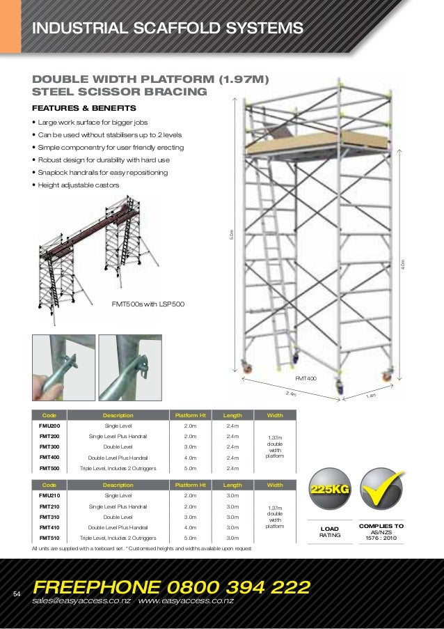 easyaccessindustrialcatalogue2015 54 638?cb=1443563978 easy_access_industrial_catalogue_2015 dimarzio true velvet wiring diagram at bakdesigns.co