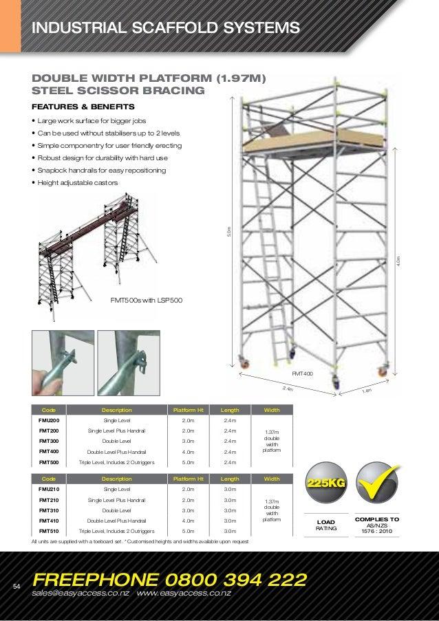 easyaccessindustrialcatalogue2015 54 638?cb=1443563978 easy_access_industrial_catalogue_2015 dimarzio true velvet wiring diagram at bakdesigns.co