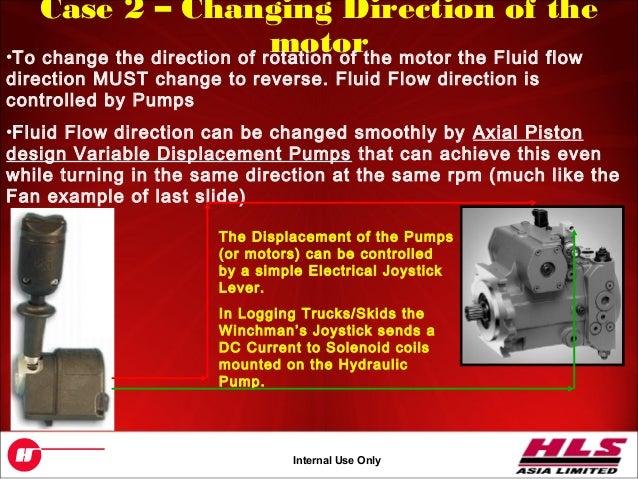 BASIC Hydraulic-kapil