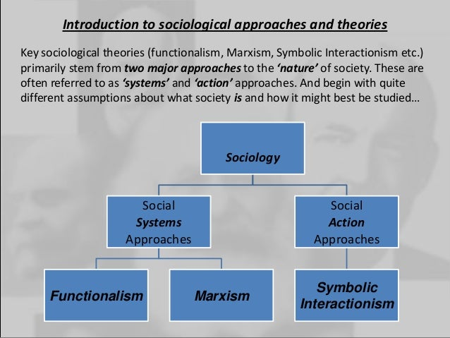 explaining functionalism marxism and symbolic interactioni Marx was a witness to oppression you may have to explain yourself symbolic interactionism theory explores the way we introduction to sociology.