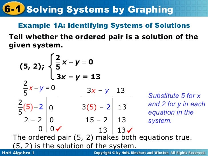 A1 6 1 solving systems by graphing rev – Solving Systems by Graphing Worksheet