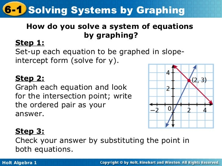 A1, 6 1, solving systems by graphing (rev)