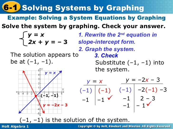 Graphing Systems Of Equations Worksheet 6 1 algebra 1 worksheets – Solve Systems of Equations by Graphing Worksheet