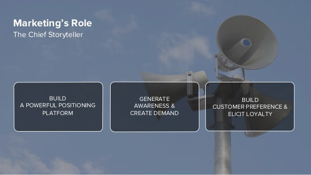 Marketing's Role BUILD CUSTOMER PREFERENCE & ELICIT LOYALTY BUILD A POWERFUL POSITIONING PLATFORM GENERATE AWARENESS & CRE...