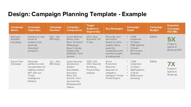 Design campaign planning template for Campaign schedule template