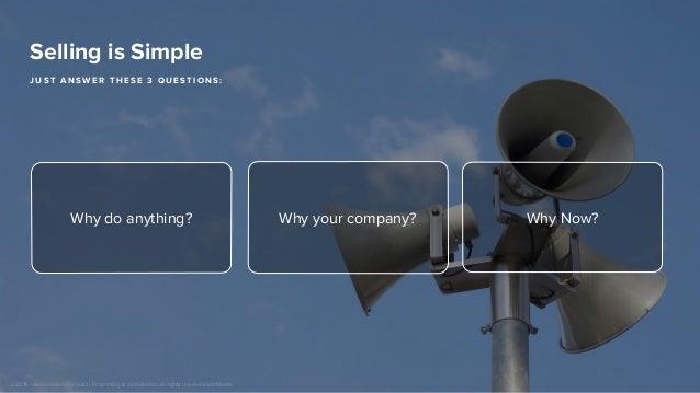 Selling is Simple J U S T A N S W E R T H E S E 3 Q U E S T I O N S : Why Now?Why do anything? Why your company? © 2015 - ...