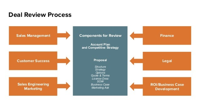 Deal review process account plan for Deal review template