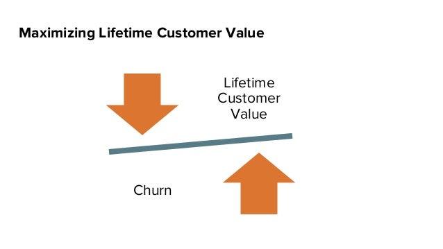 Maximizing Lifetime Customer Value Lifetime Customer Value Churn
