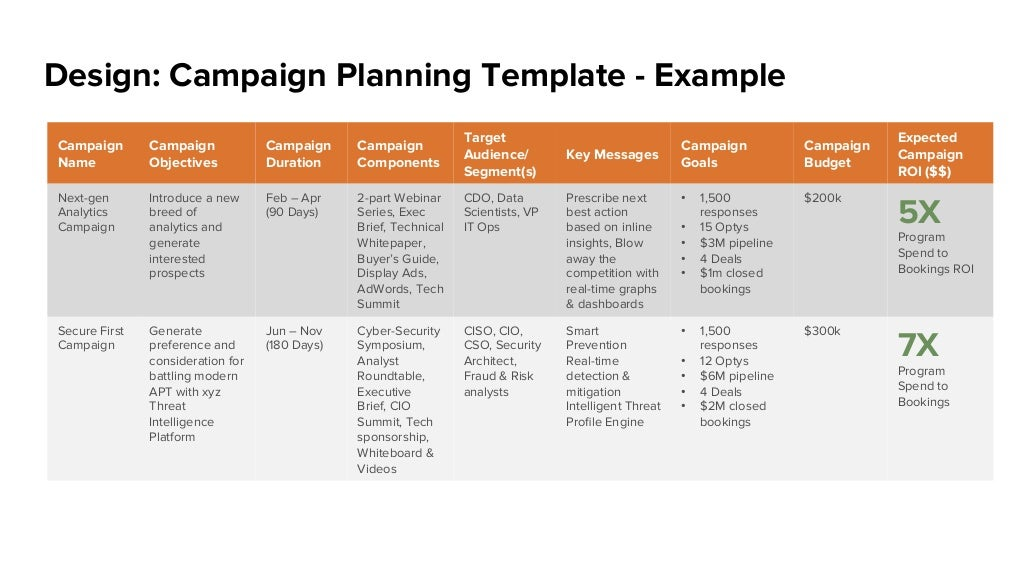 saas pricing model template - design campaign planning template