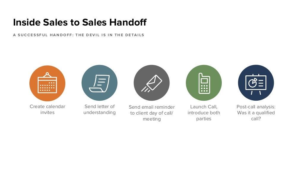 Inside Sales To Sales Handoff