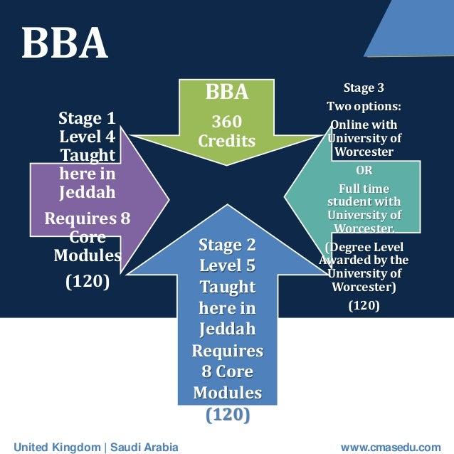 Management Courses: Management Courses at Unisa