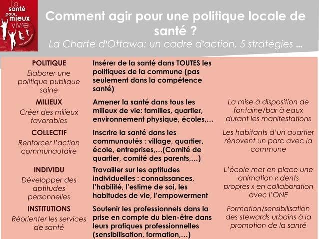 5 OSH – Berra Paul et Waroquier Valérie, août 2012 OSH – SPPS, De Jonghe Karine et Waroquier Valérie, 2012 Comment agir po...