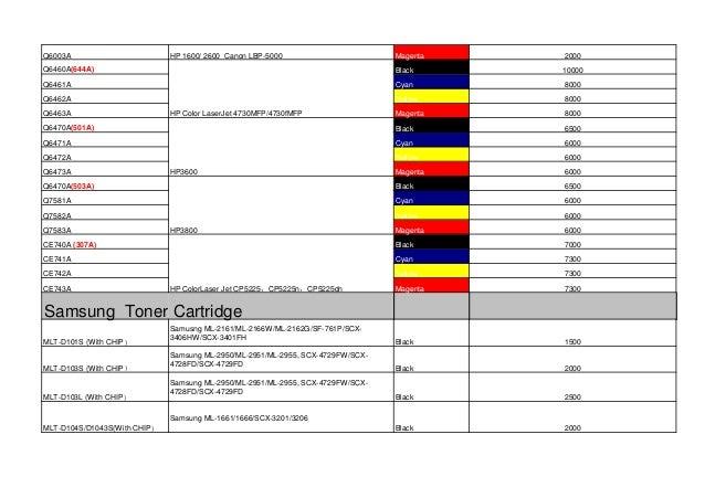 Perfectprint Toner Cartridge Catalog Xls