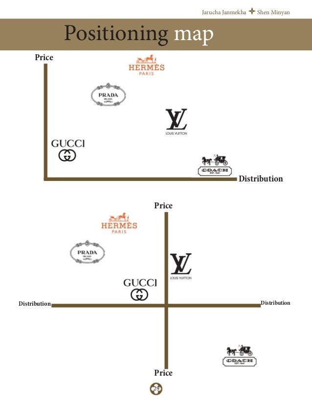 business plan for luxury brand