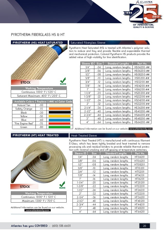 3//4 x 5 3//4 x 5/' ATLANTEX RT12800-20-5 STS Reflect-Therm STS Sewn Reflective Sleeving