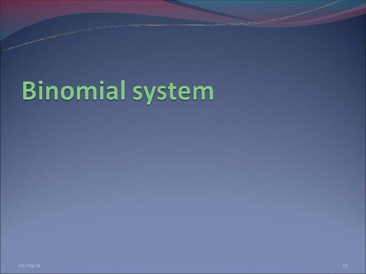 how to write a binomial nomenclature