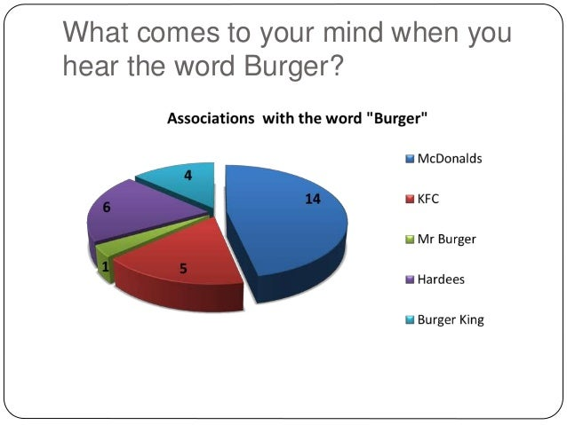 """case study of unfair promotion at the food chain Bpmn 6023 strategic management individual assignment mini case study """"burger king  the fast-food chain best  promotion, claiming that it was unfair for them."""