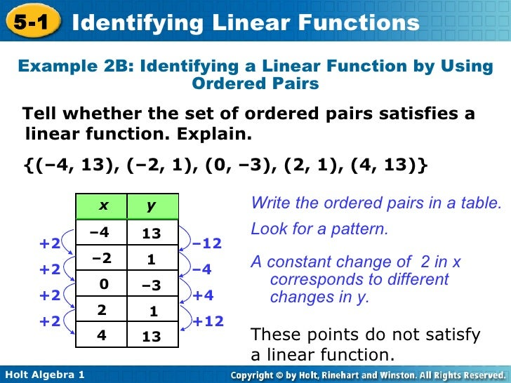 Chapter 5 Identifying Linear Functions – Patterns and Linear Functions Worksheet