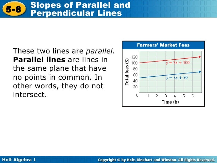 Chapter 5 Slopes Of Parallel And Perpendicular Lines
